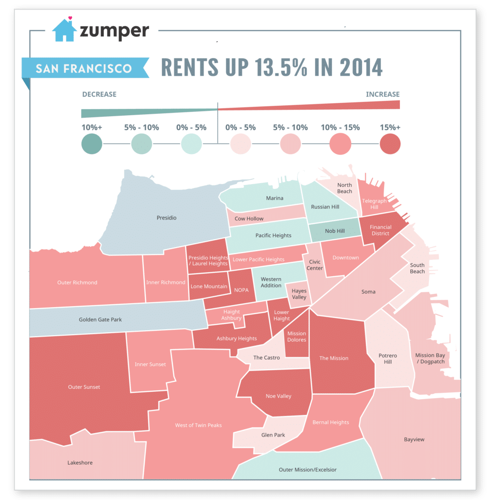 San Francisco Apartment Rents Rose By 13.5% In 2014