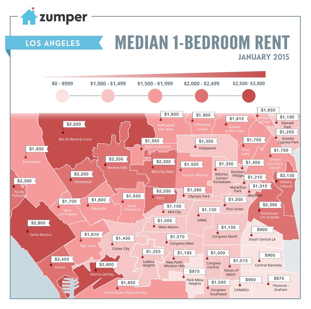 see how much la spent on rent this january the zumper blog