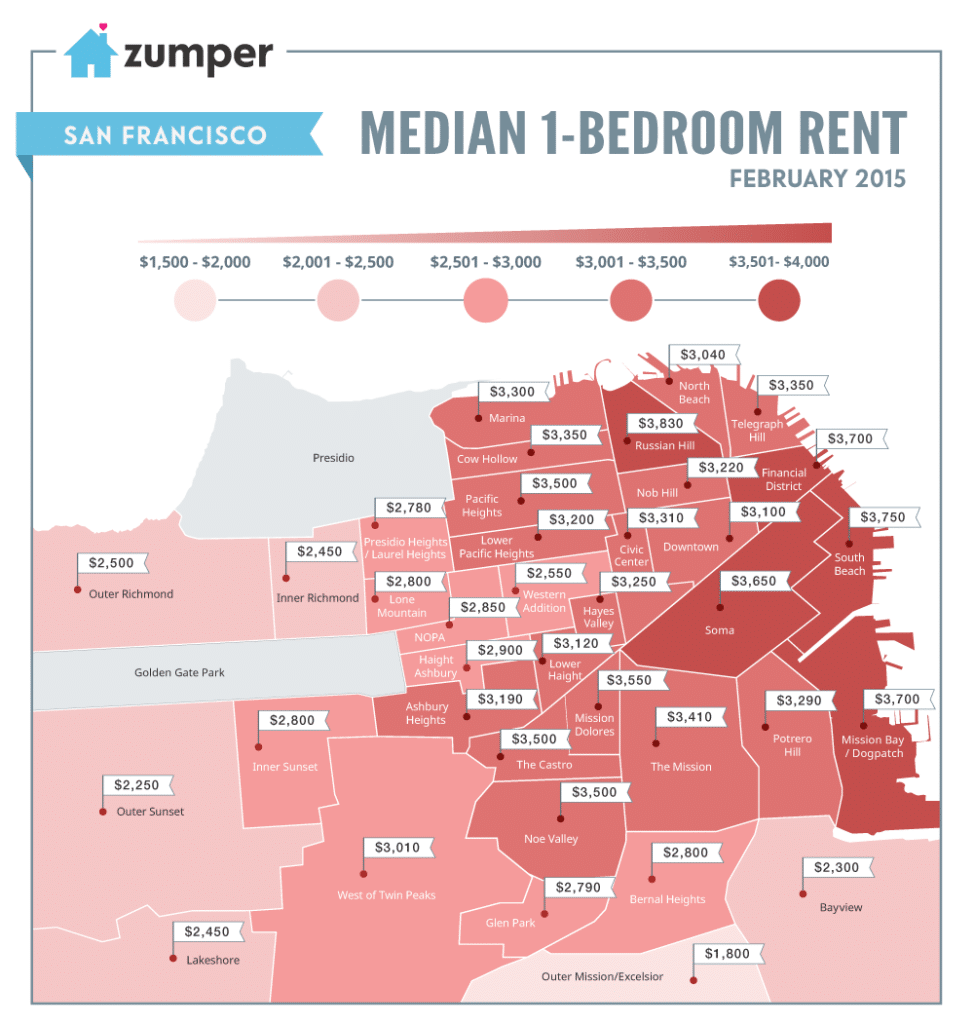 San francisco rent prices continue rapid rise through february Cost of one bedroom apartment in san francisco
