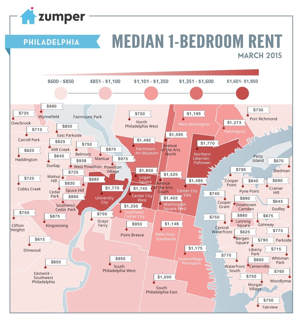 See How Much Philly Spent On Rent This March
