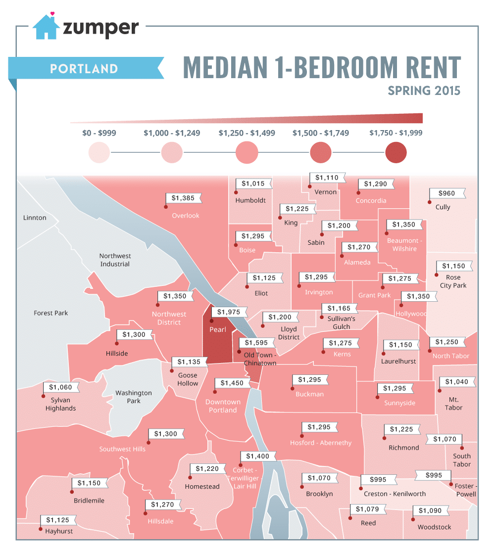 See how much portland spent on rent this spring for Average rent for one bedroom apartment in portland