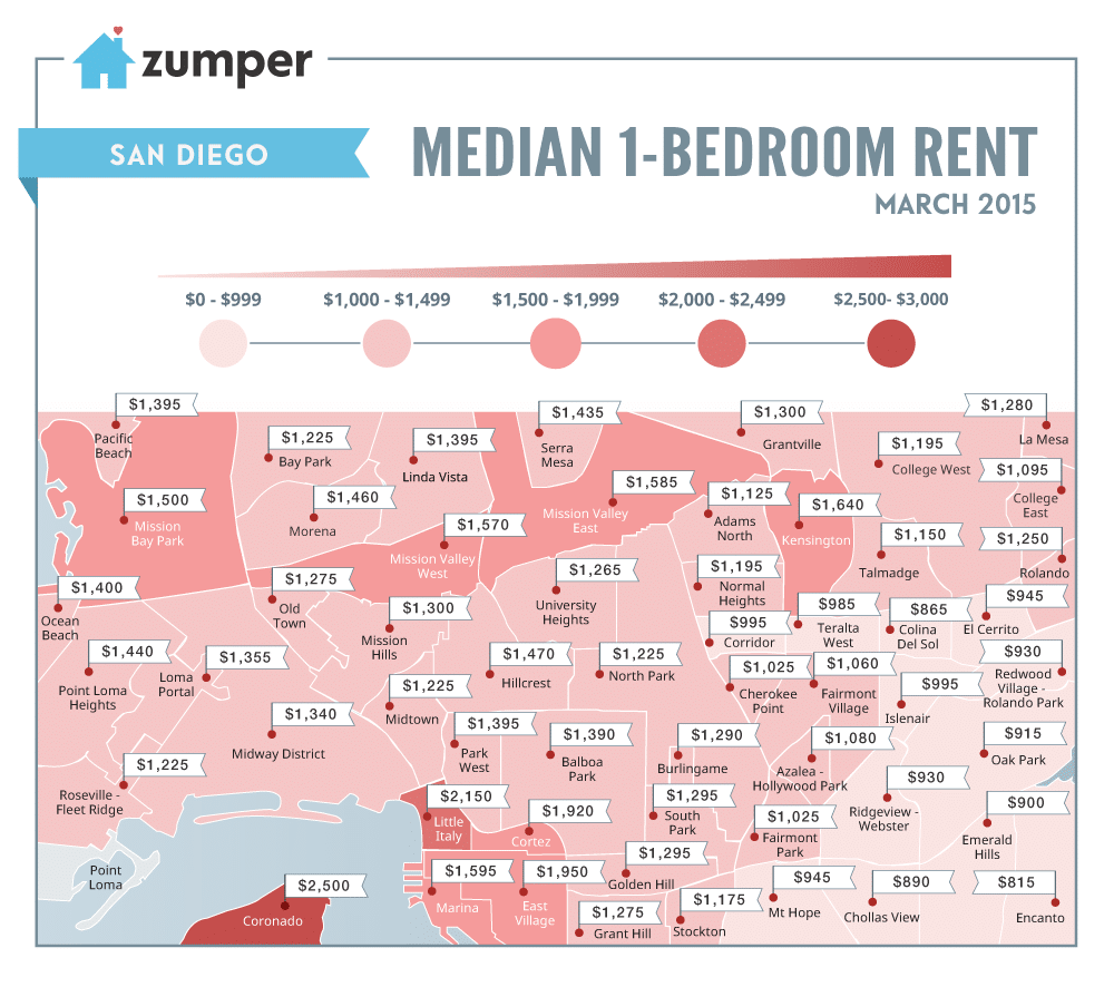 See How Much San Diego Spent On Rent This March