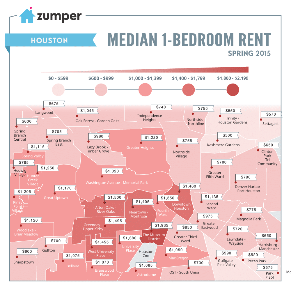 Houston Apartments Map: See The Cheapest And Most Expensive Neighborhoods In
