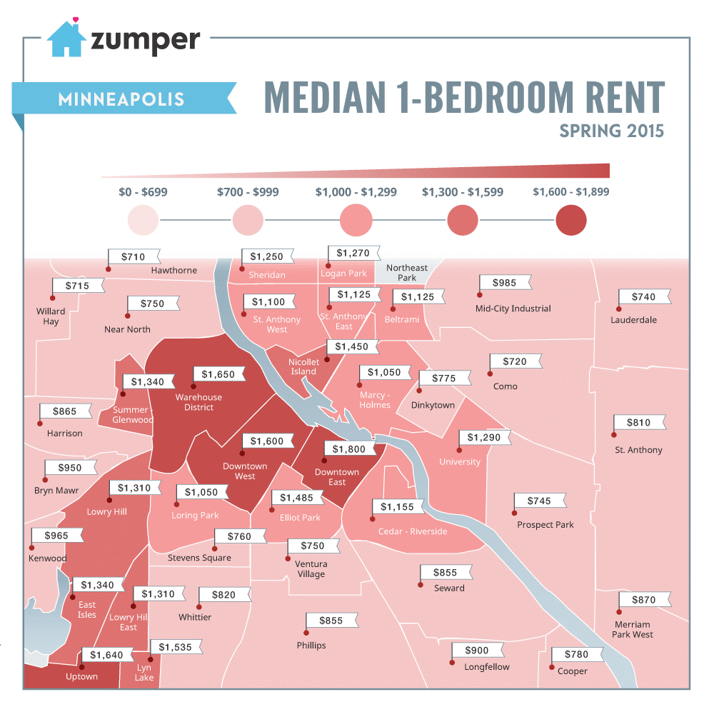 See The Cheapest And Most Expensive Neighborhoods To Rent In Minneapolis