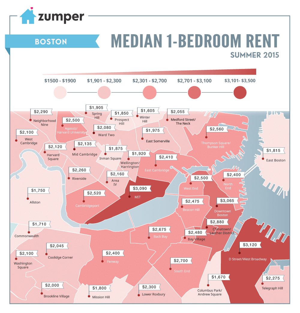 Boston 39 s cheapest and most expensive neighborhoods to rent Cheapest rent prices in usa