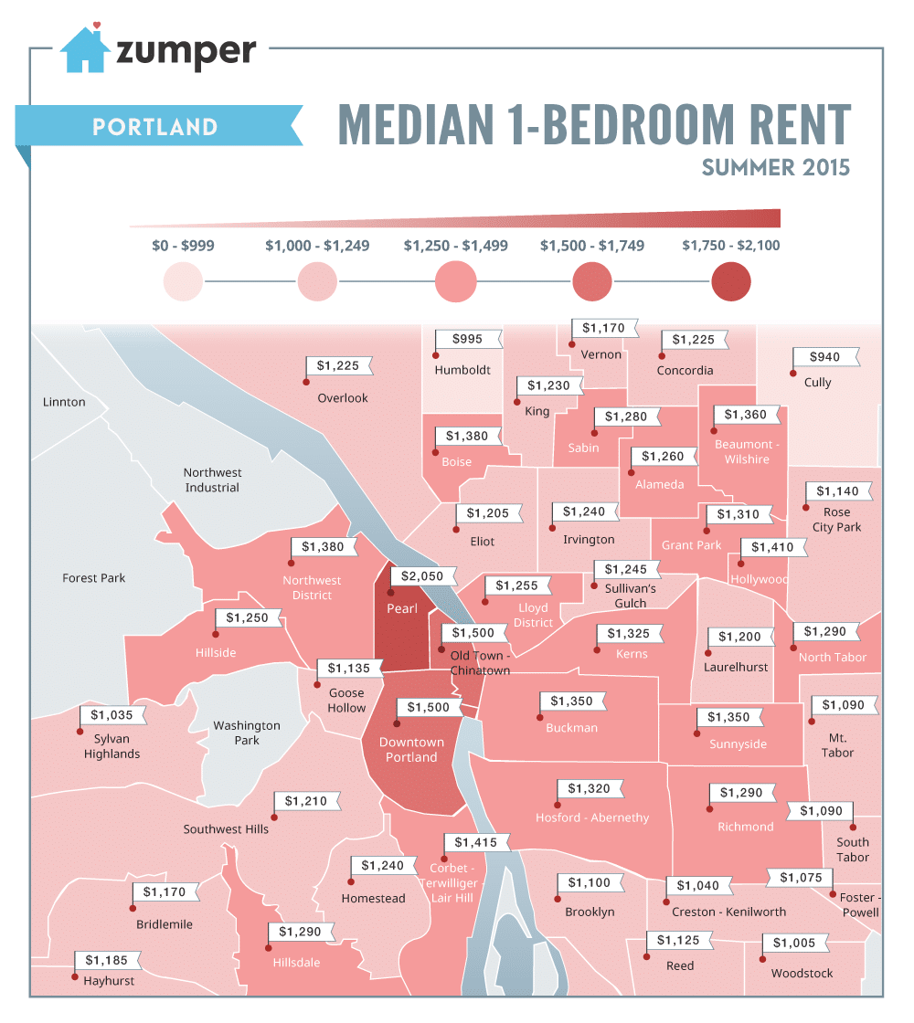 The cheapest and most expensive portland neighborhoods to for A list salon portland