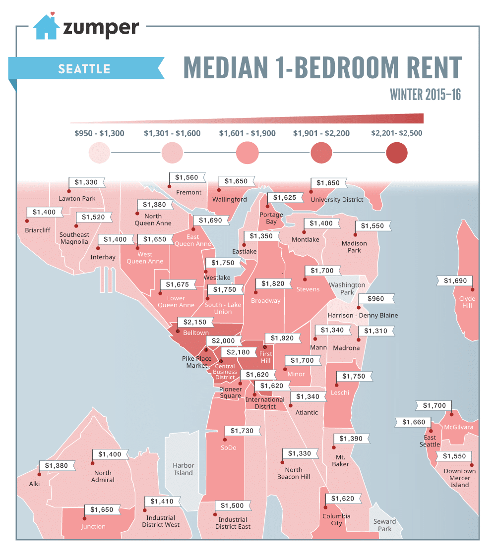 See Which Seattle Neighborhoods You Can Afford This Winter