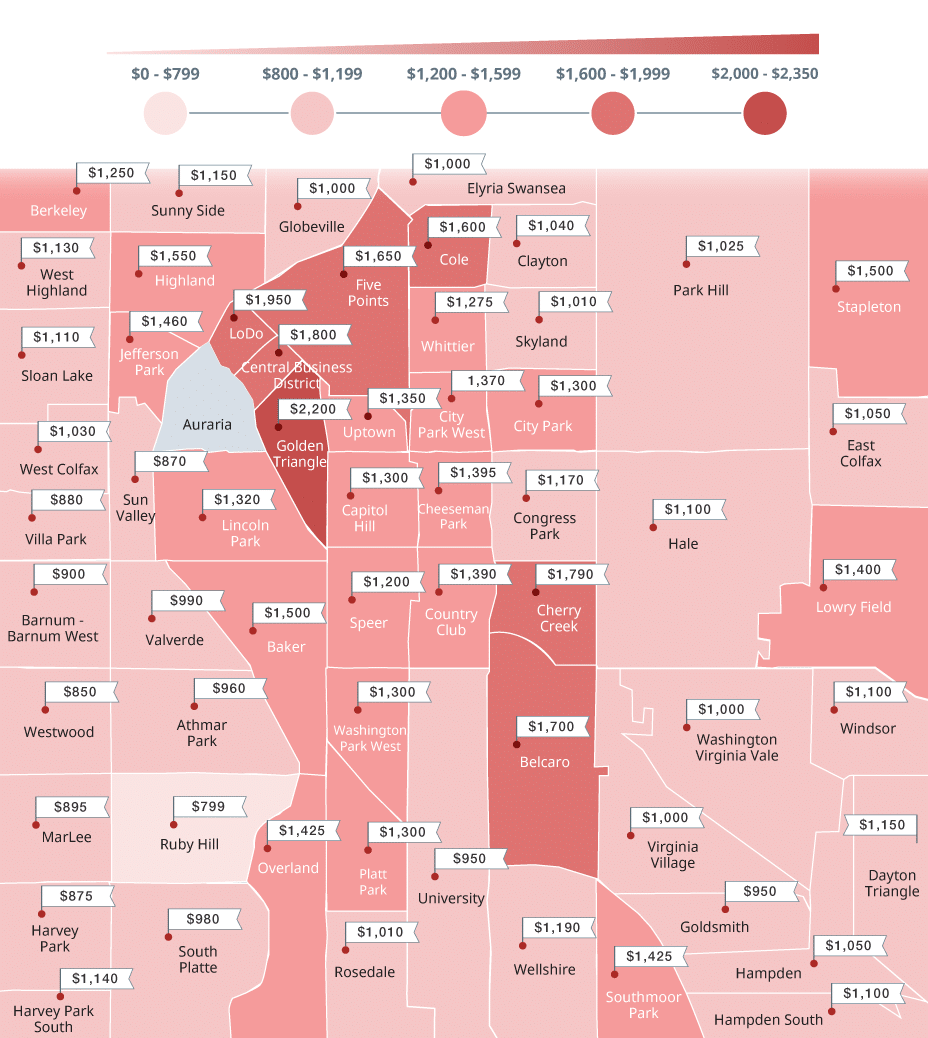What Is The Cost Of Living In Denver For Renters?