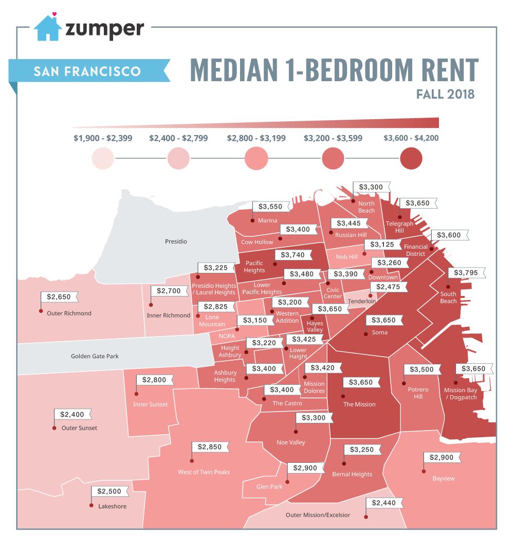 Map San Francisco Neighborhood Rent Prices Fall 2018